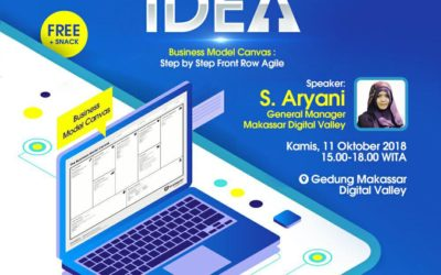 Business Model Canvas : Step by Step Front Row Agile